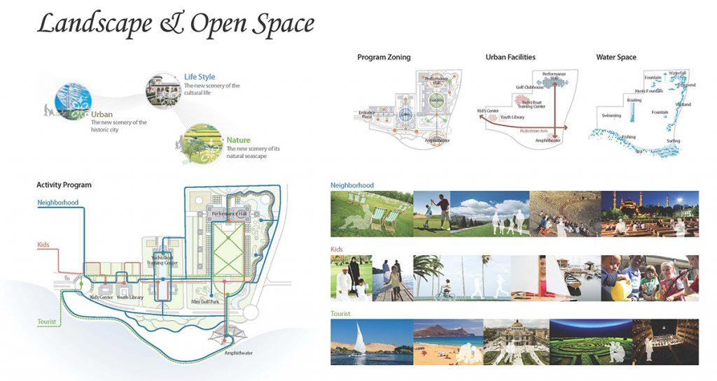 카타르 알와크라 조경계획